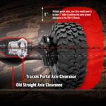 driveline-portal-axles